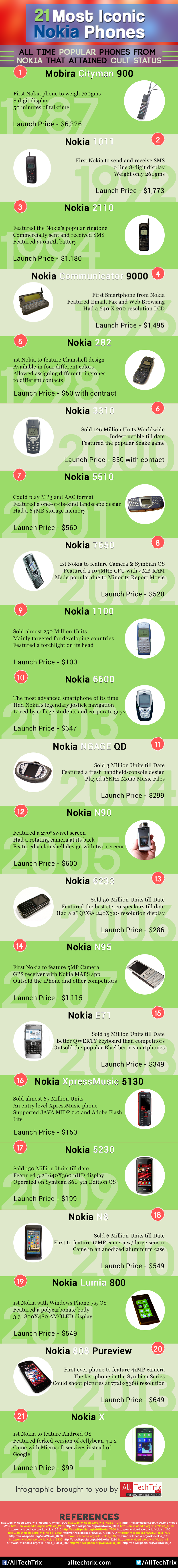 21 most iconic phones from nokia