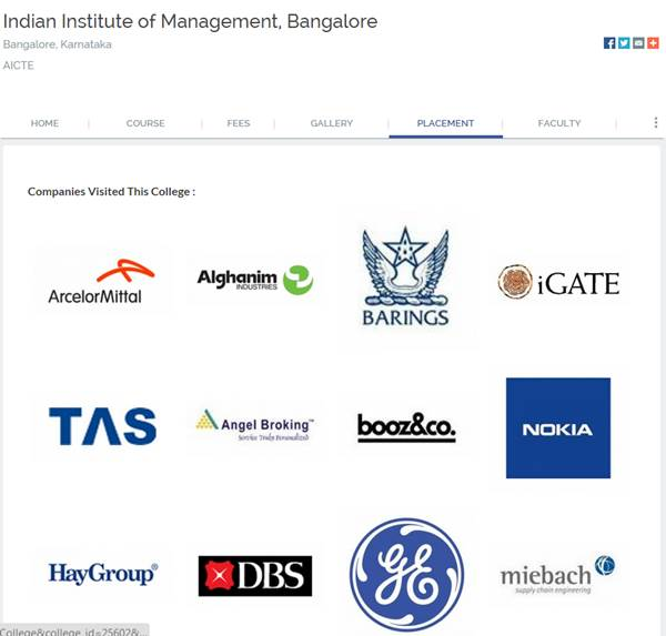 collegedunia.com review - iim b placements
