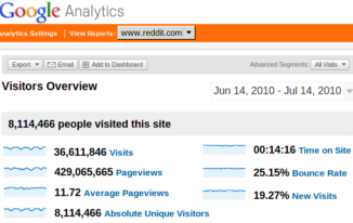 Easy Ways to Increase Website Traffic and Pageviews using SEO Plugins for WordPress